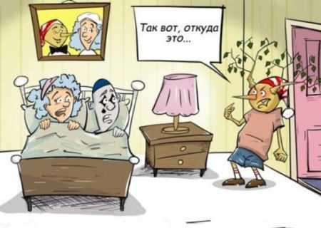 смешные рисунки с надписями до слёз
