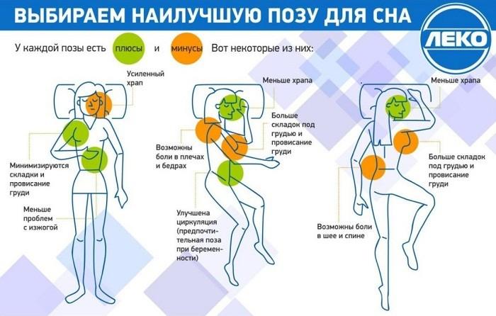 позы сна и их значение с картинками (2)
