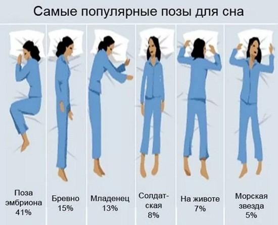 Позы сна и их значение