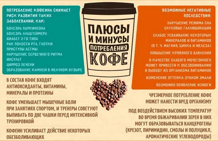 альтернатива кофеину (2)