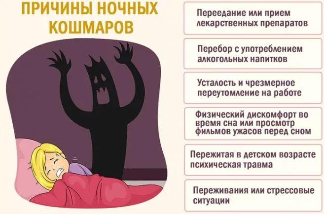 как избавиться от ночных кошмаров во сне (2)