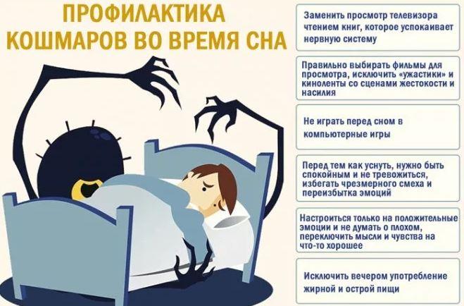 как избавиться от ночных кошмаров во сне (3)
