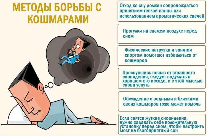 как избавиться от ночных кошмаров во сне (4)