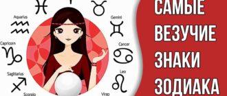 самые удачливые знаки зодиака