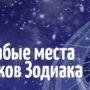 Черты характера знаков зодиака по гороскопу
