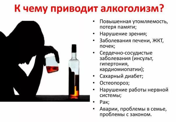 откладывается ли алкоголь в жир