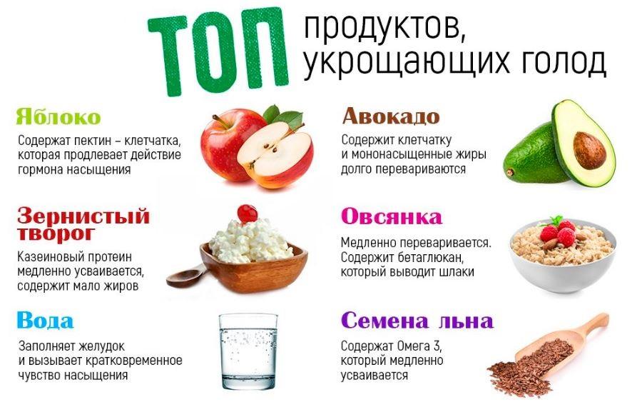 вредные продукты питания 2