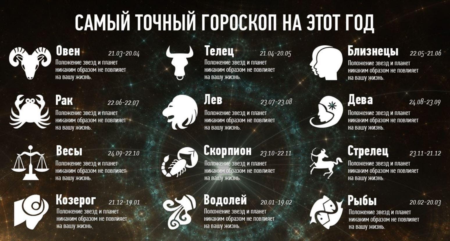 Прикольный гороскоп