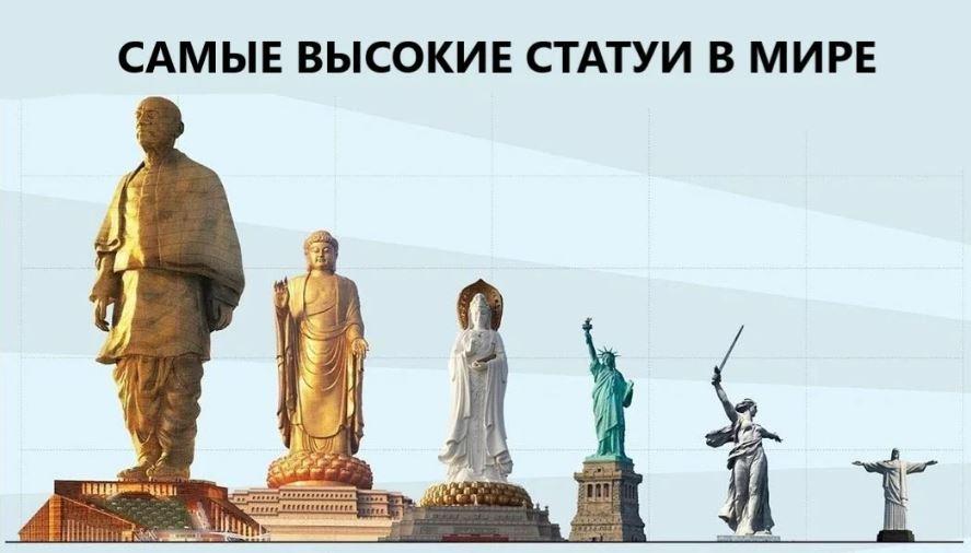 самые высокие статуи