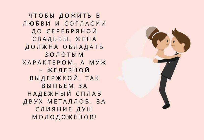Поздравление с днем свадьбы (2)