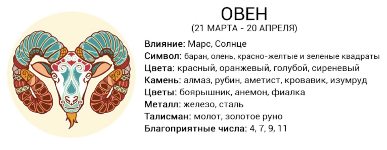 знак зодиака Овен (2)