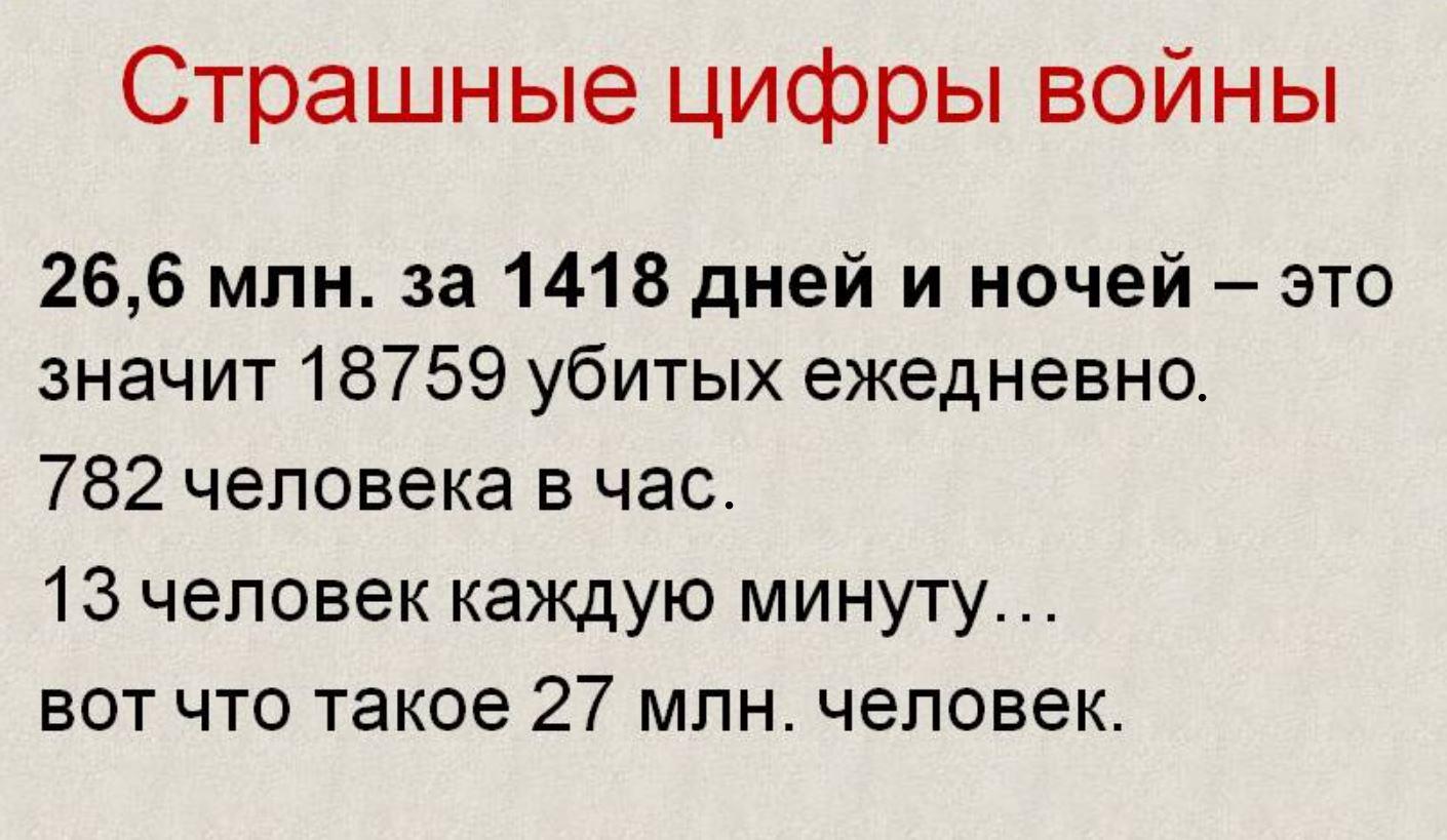 Интересные факты о ВОВ (2)