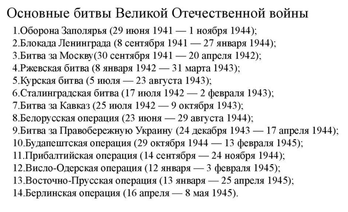 Интересные факты о ВОВ (3)