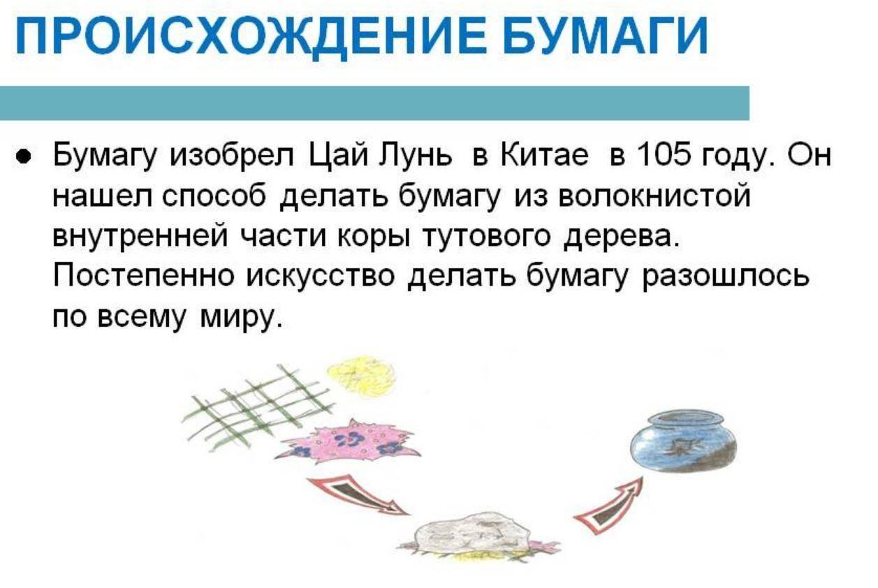 Факты о бумаге (3)